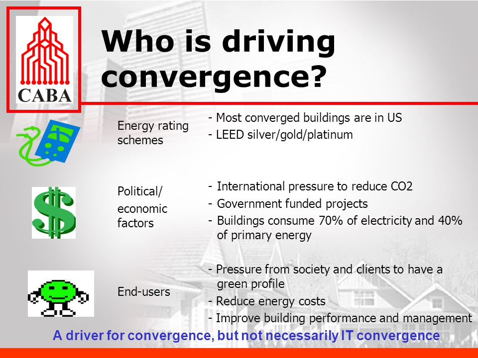 Who is driving convergence.