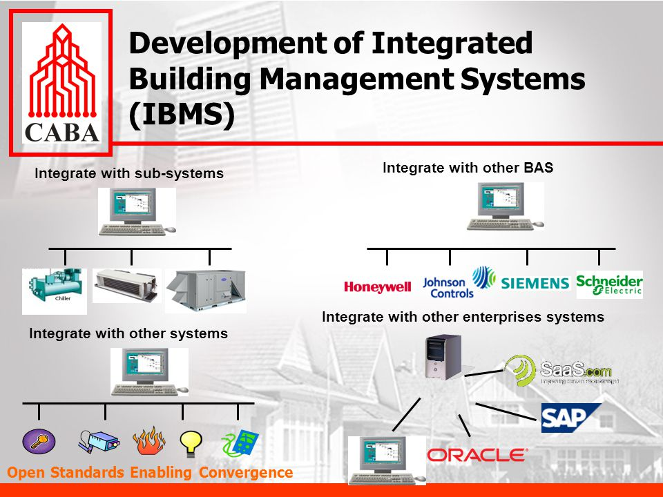 Development of Integrated Building Management Systems (IBMS) Integrate with sub-systems Integrate with other BAS Integrate with other systems Integrate with other enterprises systems Open Standards Enabling Convergence
