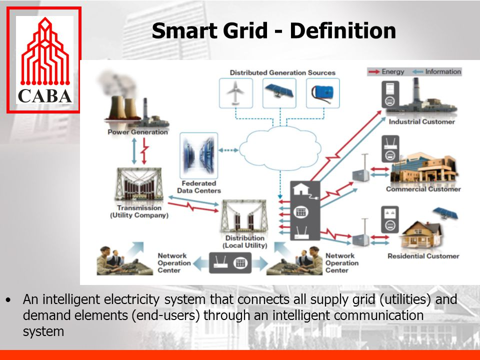 Smart Grid - Definition An intelligent electricity system that connects all supply grid (utilities) and demand elements (end-users) through an intelligent communication system