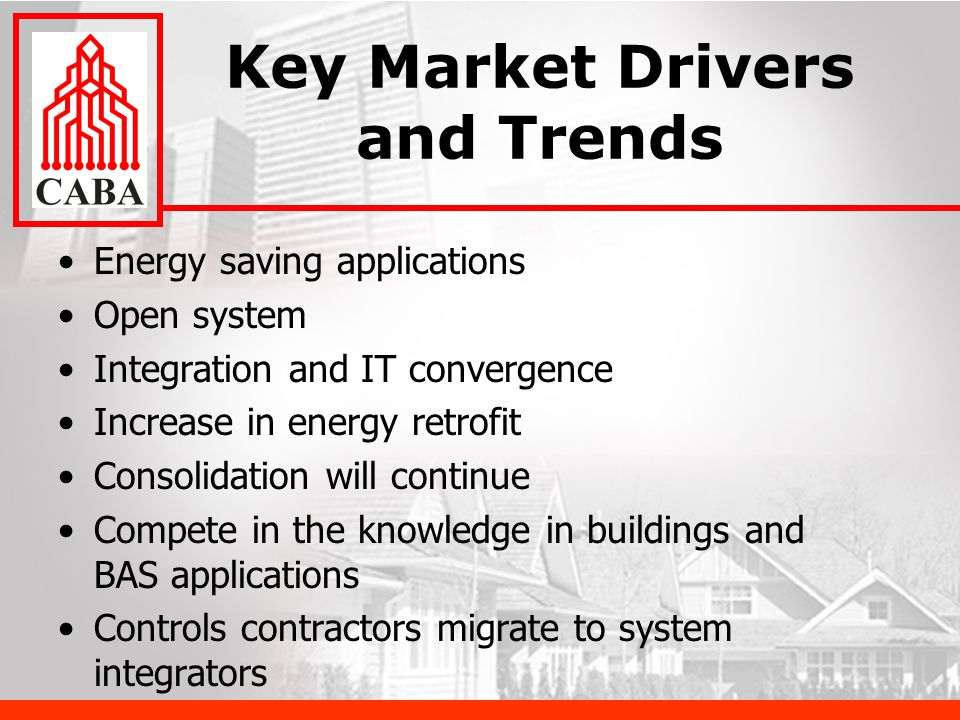 Key Market Drivers and Trends Energy saving applications Open system Integration and IT convergence Increase in energy retrofit Consolidation will continue Compete in the knowledge in buildings and BAS applications Controls contractors migrate to system integrators