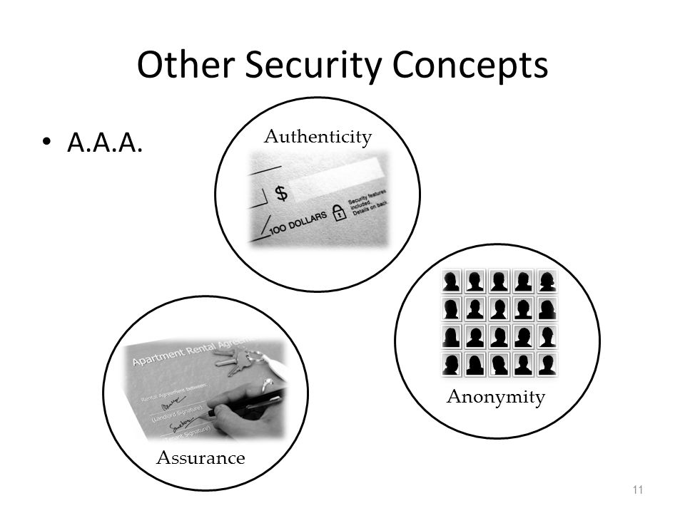 Other Security Concepts A.A.A. 11 Authenticity Anonymity Assurance