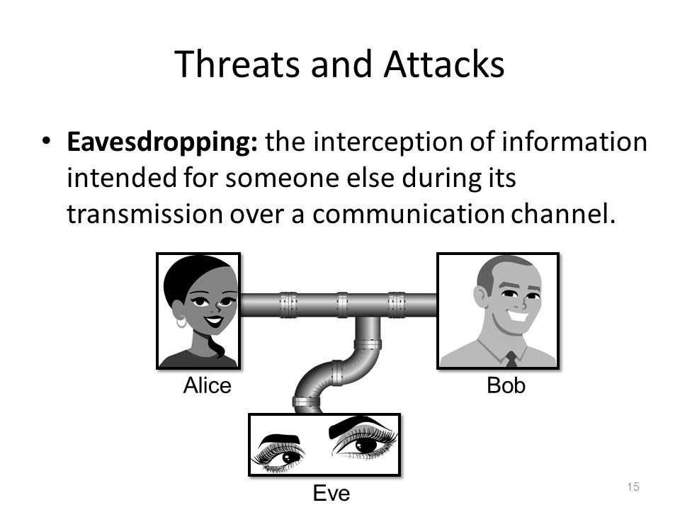 Threats and Attacks Eavesdropping: the interception of information intended for someone else during its transmission over a communication channel.
