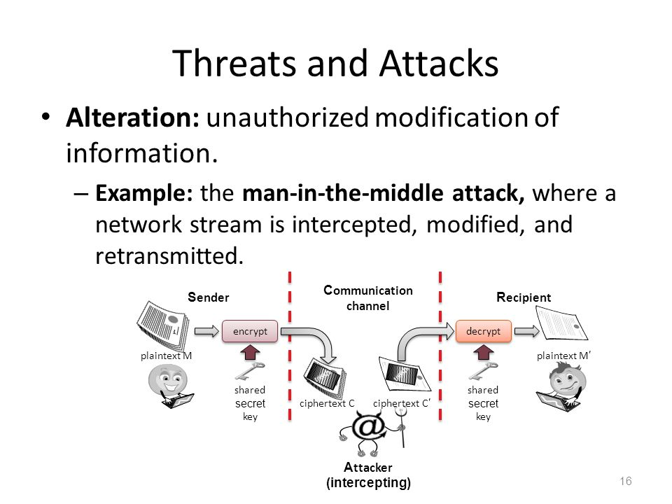 Threats and Attacks Alteration: unauthorized modification of information.