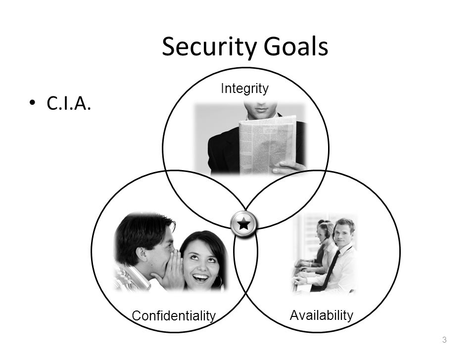 Security Goals 3 Integrity Confidentiality Availability C.I.A.