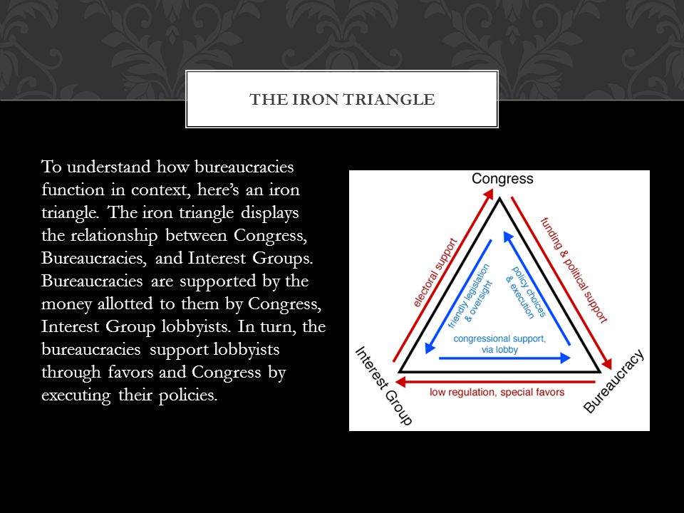 To understand how bureaucracies function in context, heres an iron triangle.
