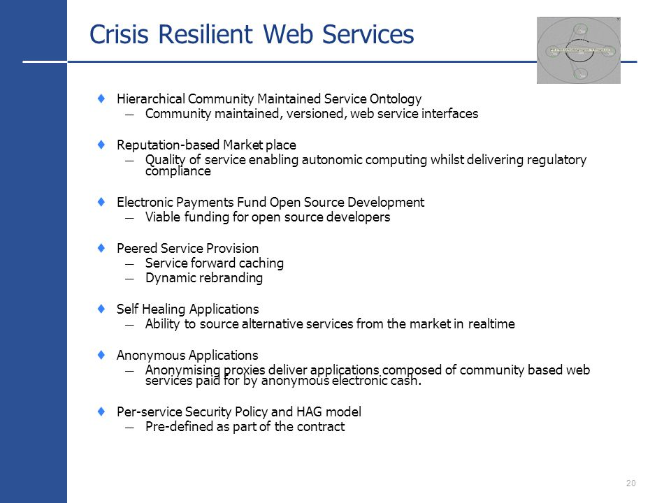 20 Crisis Resilient Web Services Hierarchical Community Maintained Service Ontology Community maintained, versioned, web service interfaces Reputation-based Market place Quality of service enabling autonomic computing whilst delivering regulatory compliance Electronic Payments Fund Open Source Development Viable funding for open source developers Peered Service Provision Service forward caching Dynamic rebranding Self Healing Applications Ability to source alternative services from the market in realtime Anonymous Applications Anonymising proxies deliver applications composed of community based web services paid for by anonymous electronic cash.