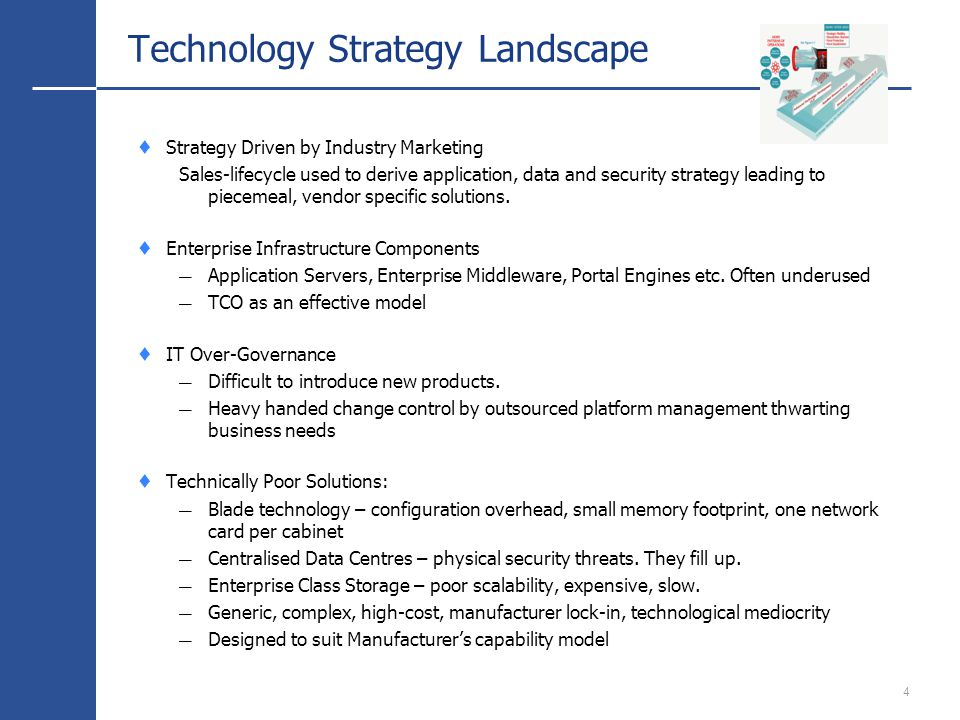 4 Strategy Driven by Industry Marketing Sales-lifecycle used to derive application, data and security strategy leading to piecemeal, vendor specific solutions.
