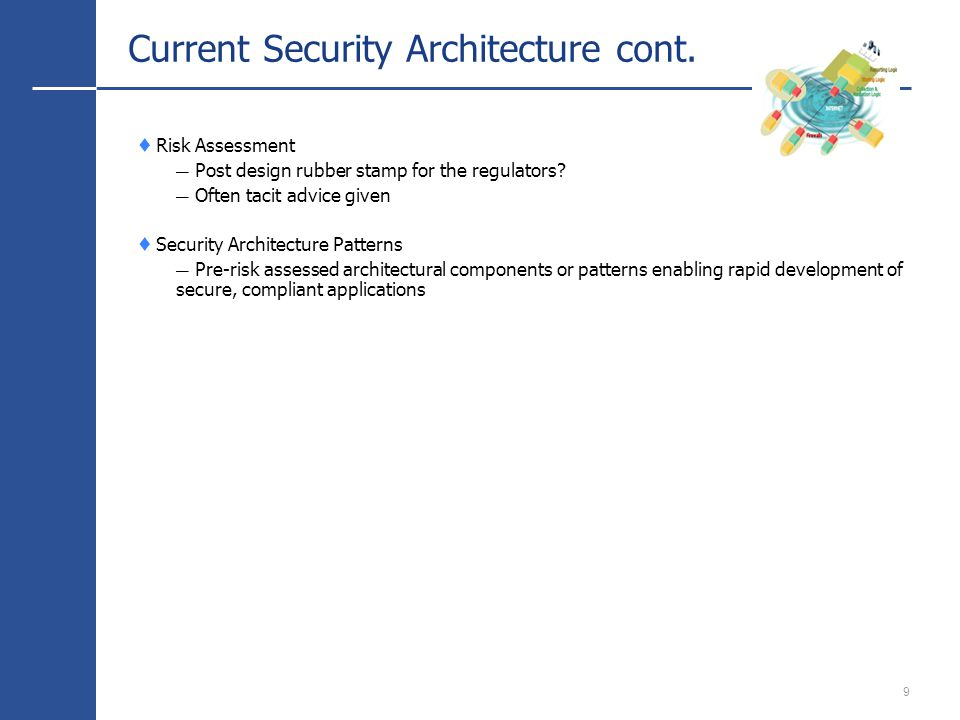 9 Current Security Architecture cont. Risk Assessment Post design rubber stamp for the regulators.