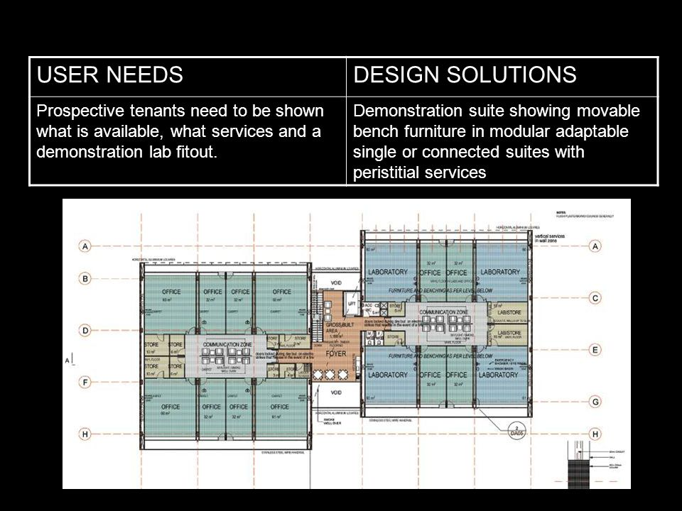 USER NEEDSDESIGN SOLUTIONS Prospective tenants need to be shown what is available, what services and a demonstration lab fitout.