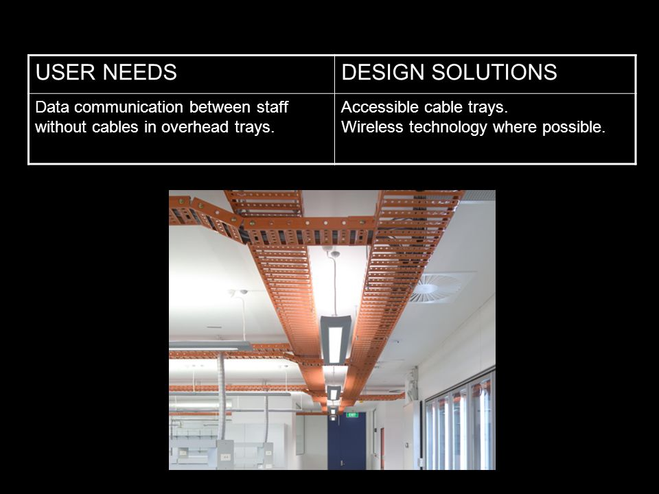 USER NEEDSDESIGN SOLUTIONS Data communication between staff without cables in overhead trays.