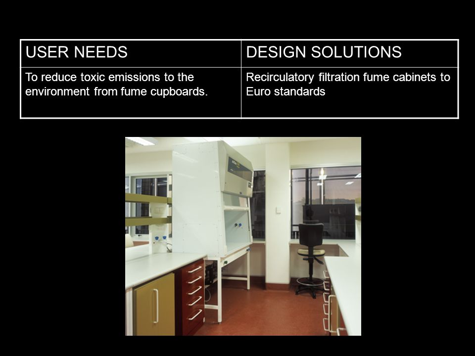 USER NEEDSDESIGN SOLUTIONS To reduce toxic emissions to the environment from fume cupboards.