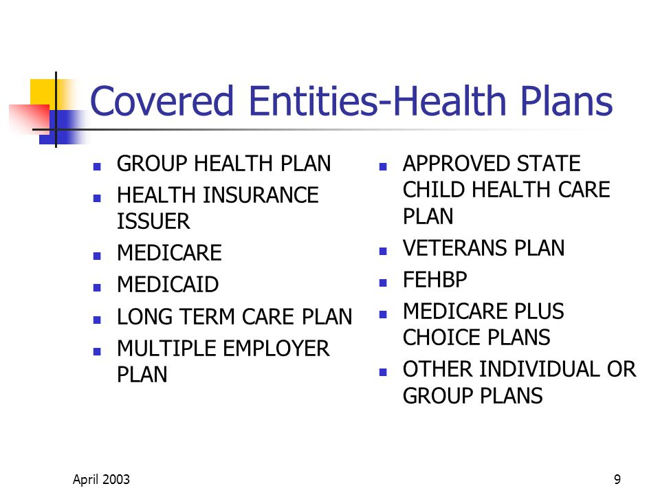 April 20039 Covered Entities-Health Plans GROUP HEALTH PLAN HEALTH INSURANCE ISSUER MEDICARE MEDICAID LONG TERM CARE PLAN MULTIPLE EMPLOYER PLAN APPROVED STATE CHILD HEALTH CARE PLAN VETERANS PLAN FEHBP MEDICARE PLUS CHOICE PLANS OTHER INDIVIDUAL OR GROUP PLANS