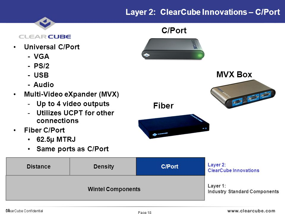 18 ClearCube Confidential Page 18 Layer 2: ClearCube Innovations – C/Port Wintel Components DistanceDensity Layer 1: Industry Standard Components Layer 2: ClearCube Innovations Universal C/Port - VGA - PS/2 - USB - Audio Multi-Video eXpander (MVX) -Up to 4 video outputs -Utilizes UCPT for other connections Fiber C/Port 62.5µ MTRJ Same ports as C/Port C/Port MVX Box Fiber