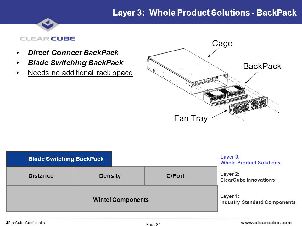 27 ClearCube Confidential Page 27 Layer 3: Whole Product Solutions - BackPack Wintel Components DistanceDensityC/Port Blade Switching BackPack Layer 1: Industry Standard Components Layer 2: ClearCube Innovations Layer 3: Whole Product Solutions Direct Connect BackPack Blade Switching BackPack Needs no additional rack space BackPack Fan Tray Cage