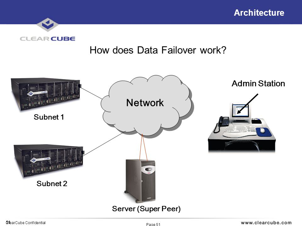 51 ClearCube Confidential Page 51 Architecture How does Data Failover work.