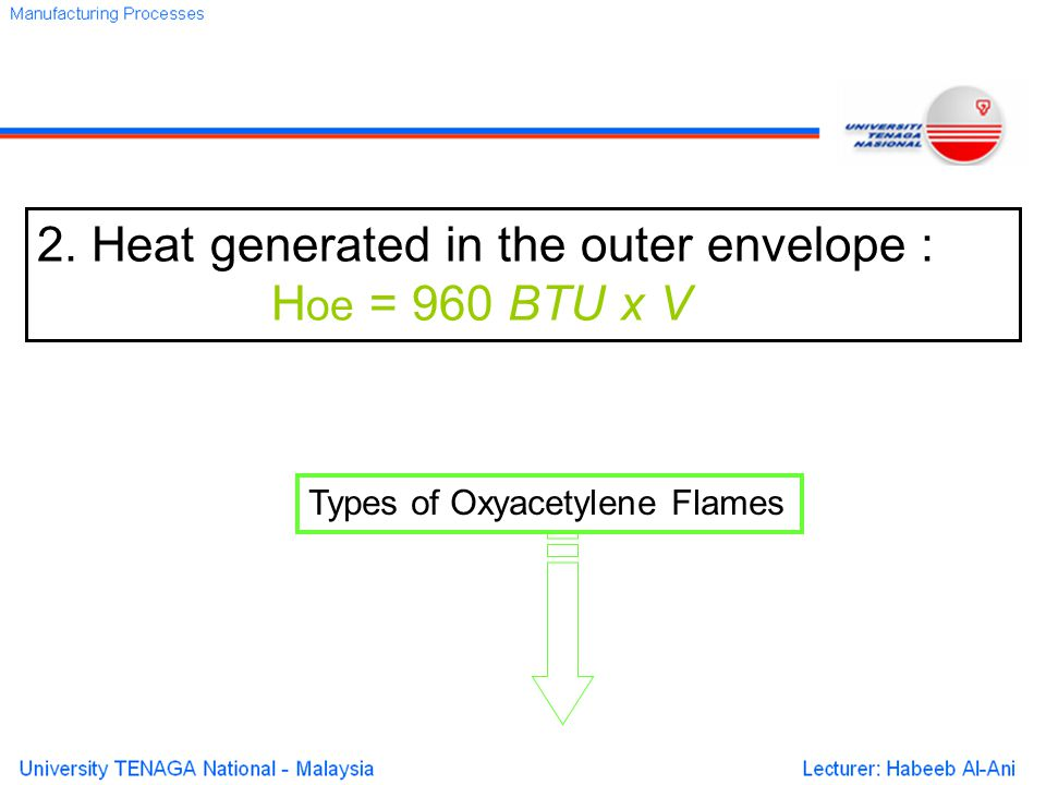 2. Heat generated in the outer envelope : H oe = 960 BTU x V Types of Oxyacetylene Flames