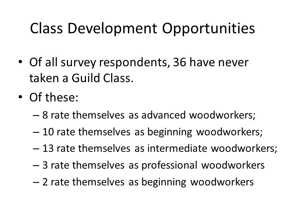 Class Development Opportunities Of all survey respondents, 36 have never taken a Guild Class.