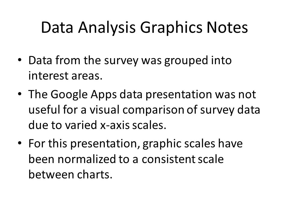 Data Analysis Graphics Notes Data from the survey was grouped into interest areas.