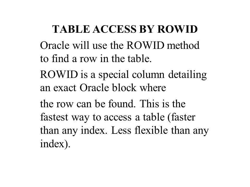 TABLE ACCESS BY ROWID Oracle will use the ROWID method to find a row in the table.