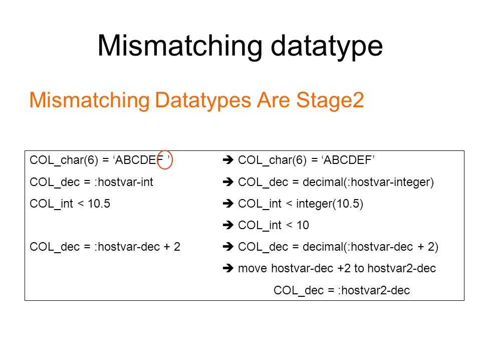 Mismatching datatype Mismatching Datatypes Are Stage2 COL_char(6) = ABCDEF COL_dec = :hostvar-int COL_dec = decimal(:hostvar-integer) COL_int < 10.5 COL_int < integer(10.5) COL_int < 10 COL_dec = :hostvar-dec + 2 COL_dec = decimal(:hostvar-dec + 2) move hostvar-dec +2 to hostvar2-dec COL_dec = :hostvar2-dec
