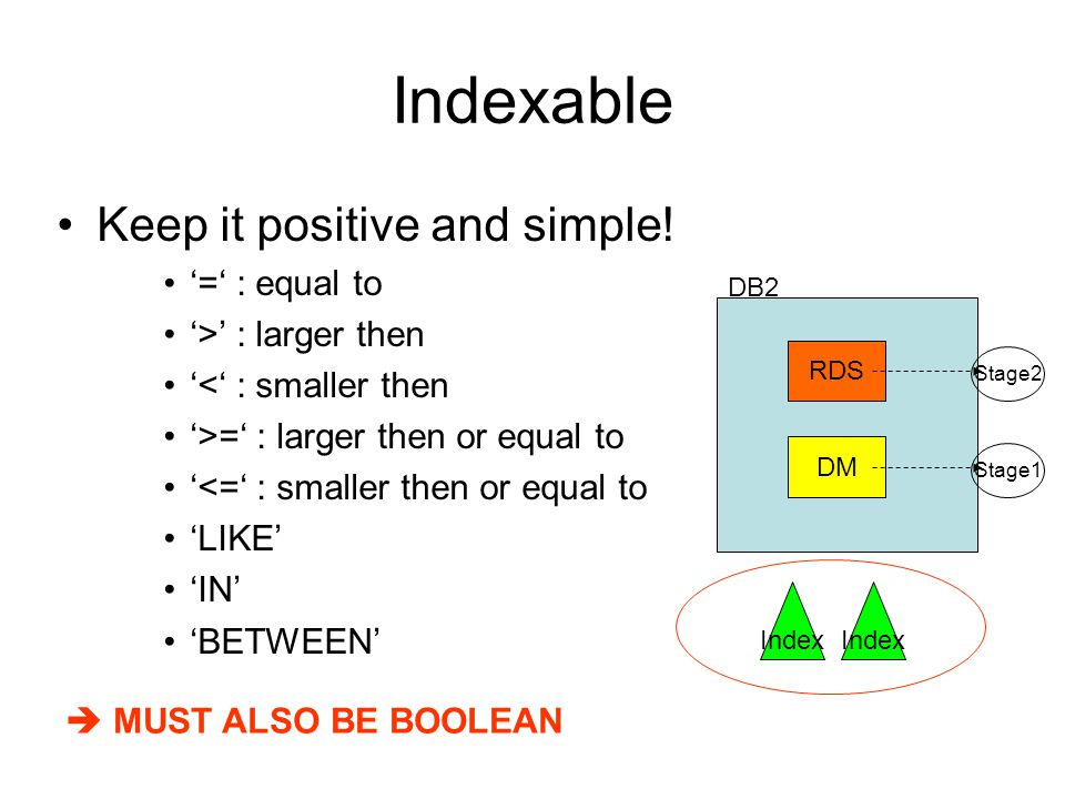 Indexable Keep it positive and simple.