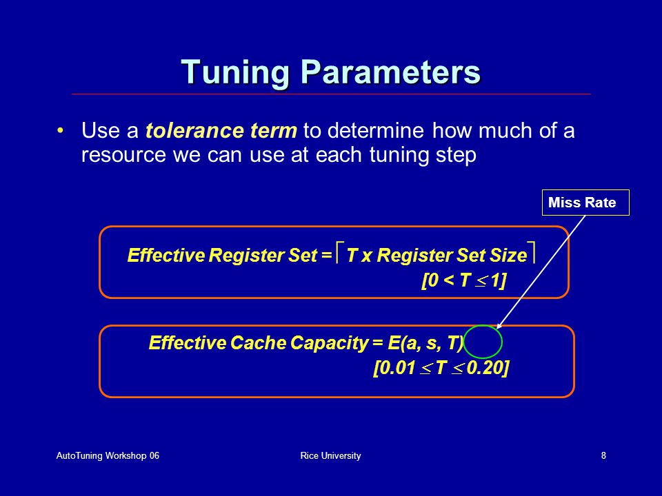 AutoTuning Workshop 06Rice University8 Tuning Parameters Use a tolerance term to determine how much of a resource we can use at each tuning step Effective Register Set = T x Register Set Size [0 < T 1] Effective Cache Capacity = E(a, s, T) [0.01 T 0.20] Miss Rate