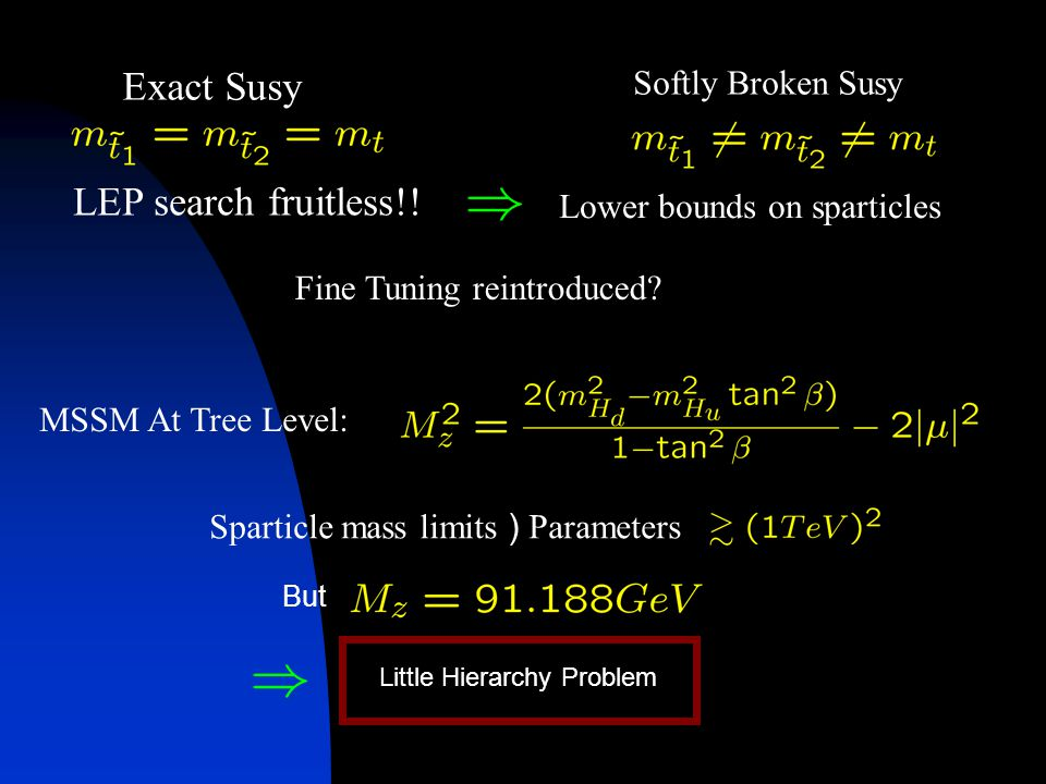 MSSM At Tree Level: Sparticle mass limits ) Parameters But Exact Susy Softly Broken Susy LEP search fruitless!.