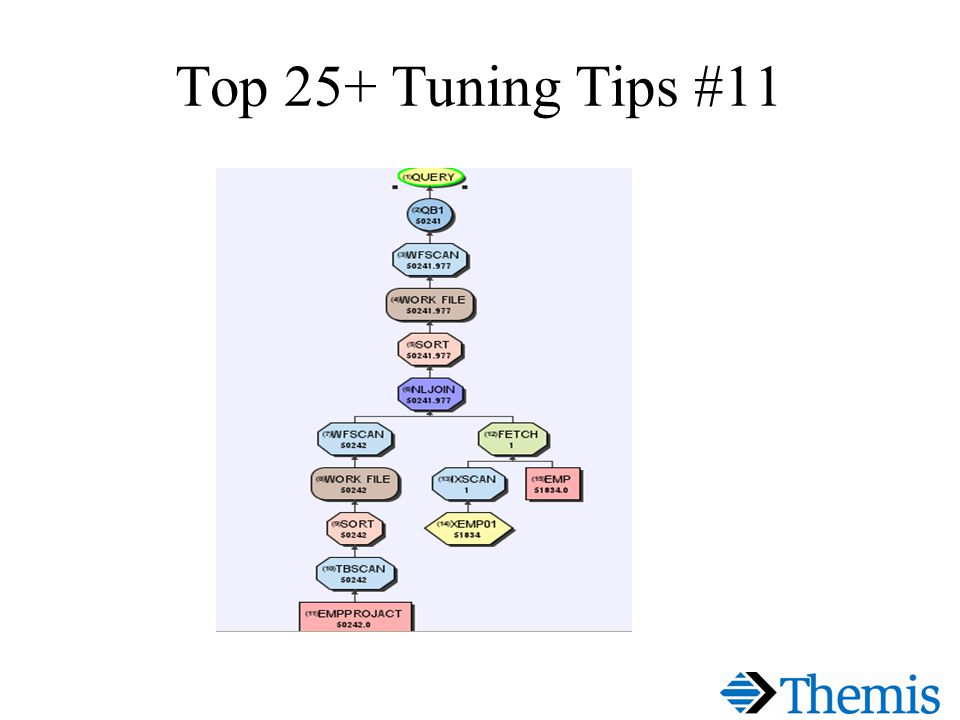 Top 25+ Tuning Tips #11