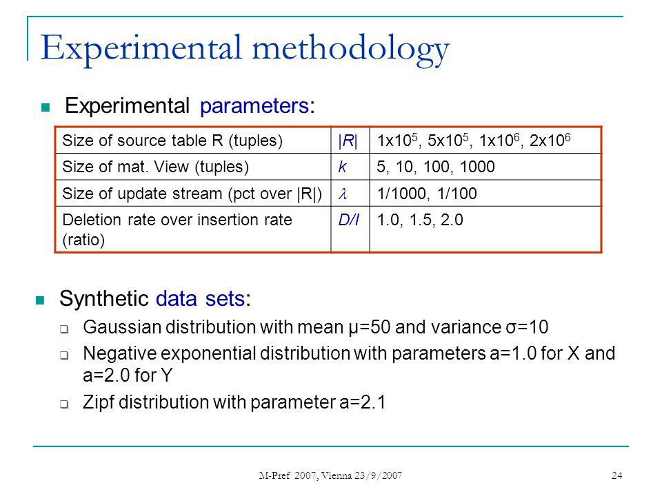 M-Pref 2007, Vienna 23/9/2007 24 Experimental methodology Synthetic data sets: Gaussian distribution with mean μ=50 and variance σ=10 Negative exponential distribution with parameters a=1.0 for X and a=2.0 for Y Zipf distribution with parameter a=2.1 Size of source table R (tuples)|R|1x10 5, 5x10 5, 1x10 6, 2x10 6 Size of mat.