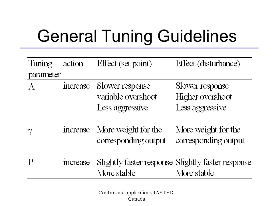 Control and applications, IASTED, Canada General Tuning Guidelines