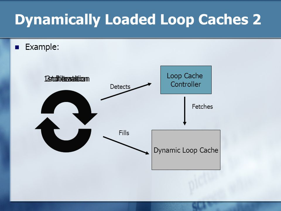 Dynamically Loaded Loop Caches 2 Example: Dynamic Loop Cache Loop Cache Controller Detects 1st iteration Fills 2nd iteration Fetches 3rd iteration