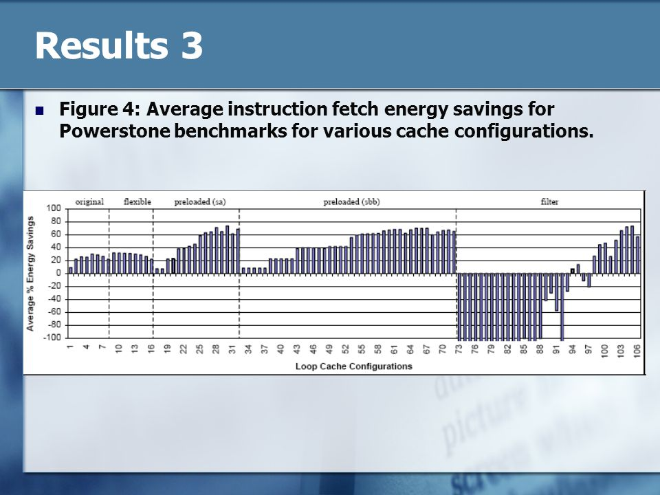 Results 3 Figure 4: Average instruction fetch energy savings for Powerstone benchmarks for various cache configurations.