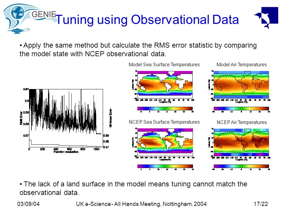03/09/04UK e-Science - All Hands Meeting, Nottingham, 200417/22 Tuning using Observational Data Model Sea Surface Temperatures NCEP Sea Surface Temperatures Model Air Temperatures NCEP Air Temperatures Apply the same method but calculate the RMS error statistic by comparing the model state with NCEP observational data.