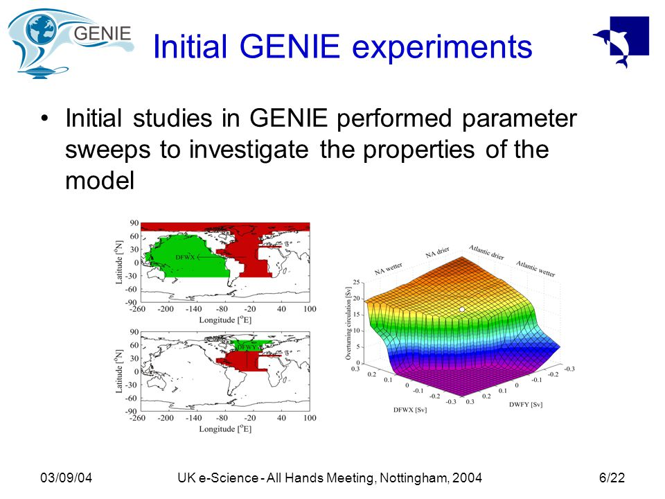 03/09/04UK e-Science - All Hands Meeting, Nottingham, 20046/22 Initial GENIE experiments Initial studies in GENIE performed parameter sweeps to investigate the properties of the model