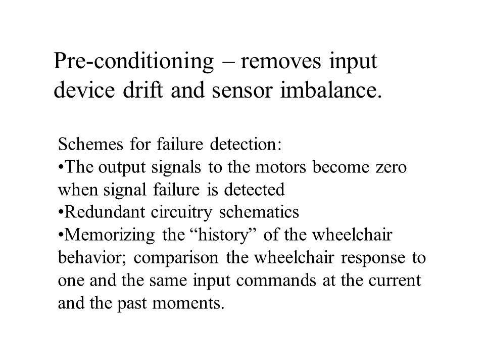 Pre-conditioning – removes input device drift and sensor imbalance.