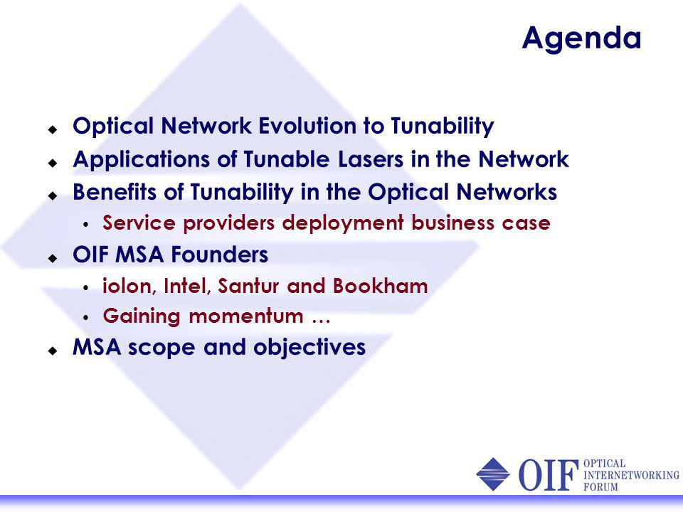 Agenda Optical Network Evolution to Tunability Applications of Tunable Lasers in the Network Benefits of Tunability in the Optical Networks Service providers deployment business case OIF MSA Founders iolon, Intel, Santur and Bookham Gaining momentum … MSA scope and objectives