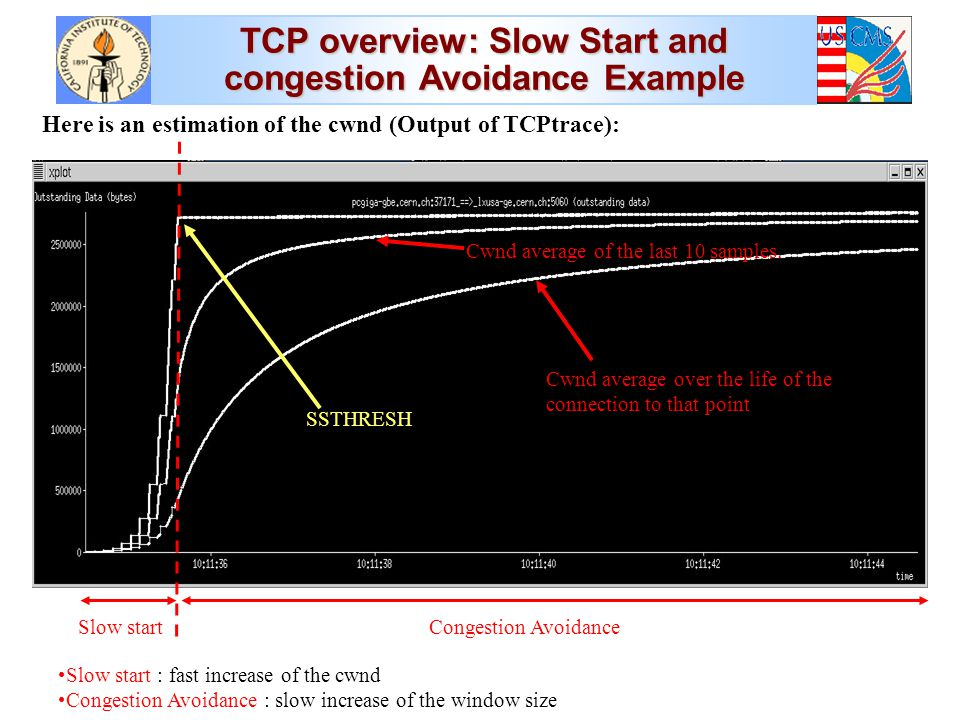 TCP transfers over high latency/bandwidth network & Grid TCP
