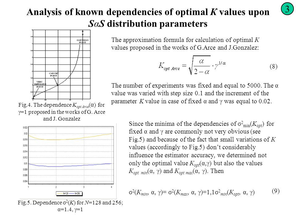 Analysis of known dependencies of optimal К values upon SαS distribution parameters 3 Fig.4.