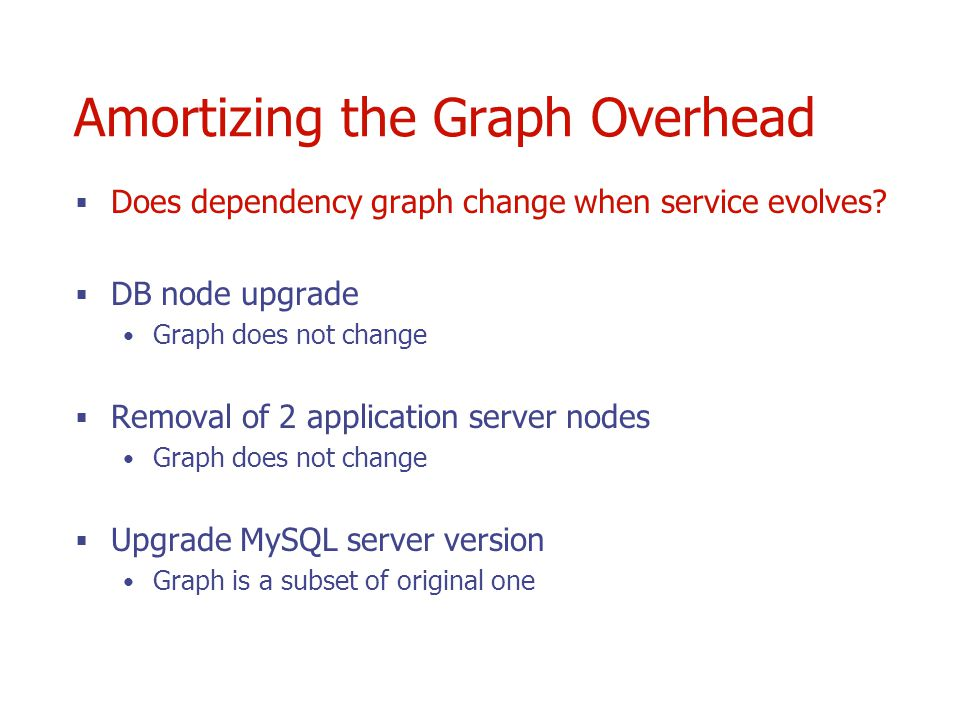 Amortizing the Graph Overhead Does dependency graph change when service evolves.