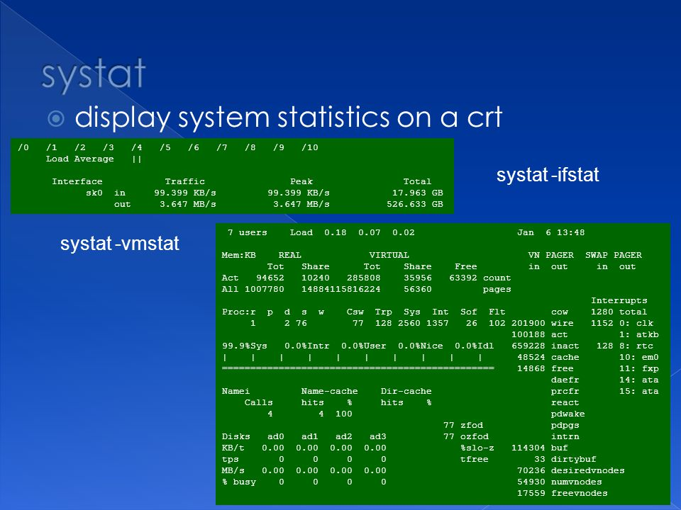 display system statistics on a crt 7 users Load 0.18 0.07 0.02 Jan 6 13:48 Mem:KB REAL VIRTUAL VN PAGER SWAP PAGER Tot Share Tot Share Free in out in out Act 94652 10240 285808 35956 63392 count All 1007780 14884115816224 56360 pages Interrupts Proc:r p d s w Csw Trp Sys Int Sof Flt cow 1280 total 1 2 76 77 128 2560 1357 26 102 201900 wire 1152 0: clk 100188 act 1: atkb 99.9%Sys 0.0%Intr 0.0%User 0.0%Nice 0.0%Idl 659228 inact 128 8: rtc | | | | | | | | | | 48524 cache 10: em0 ================================================ 14868 free 11: fxp daefr 14: ata Namei Name-cache Dir-cache prcfr 15: ata Calls hits % hits % react 4 4 100 pdwake 77 zfod pdpgs Disks ad0 ad1 ad2 ad3 77 ozfod intrn KB/t 0.00 0.00 0.00 0.00 %slo-z 114304 buf tps 0 0 0 0 tfree 33 dirtybuf MB/s 0.00 0.00 0.00 0.00 70236 desiredvnodes % busy 0 0 0 0 54930 numvnodes 17559 freevnodes /0 /1 /2 /3 /4 /5 /6 /7 /8 /9 /10 Load Average || Interface Traffic Peak Total sk0 in 99.399 KB/s 99.399 KB/s 17.963 GB out 3.647 MB/s 3.647 MB/s 526.633 GB systat -ifstat systat -vmstat