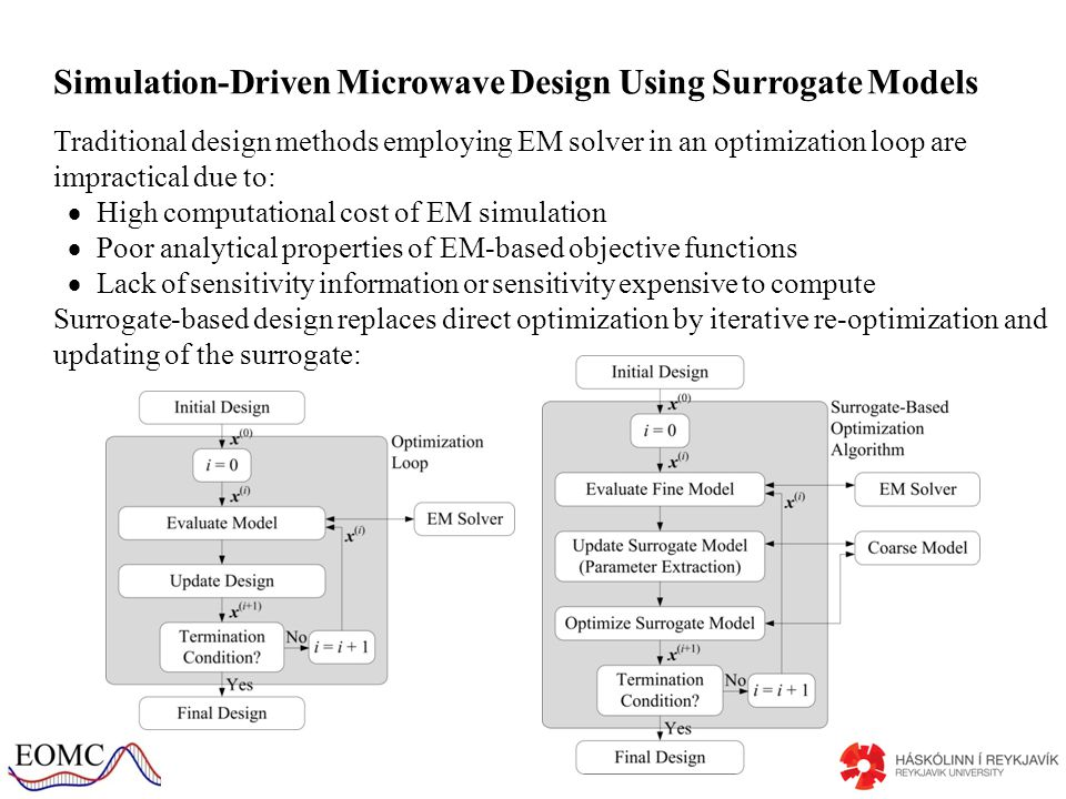 Simulation-Driven Microwave Design Using Surrogate Models Traditional design methods employing EM solver in an optimization loop are impractical due to: High computational cost of EM simulation Poor analytical properties of EM-based objective functions Lack of sensitivity information or sensitivity expensive to compute Surrogate-based design replaces direct optimization by iterative re-optimization and updating of the surrogate: