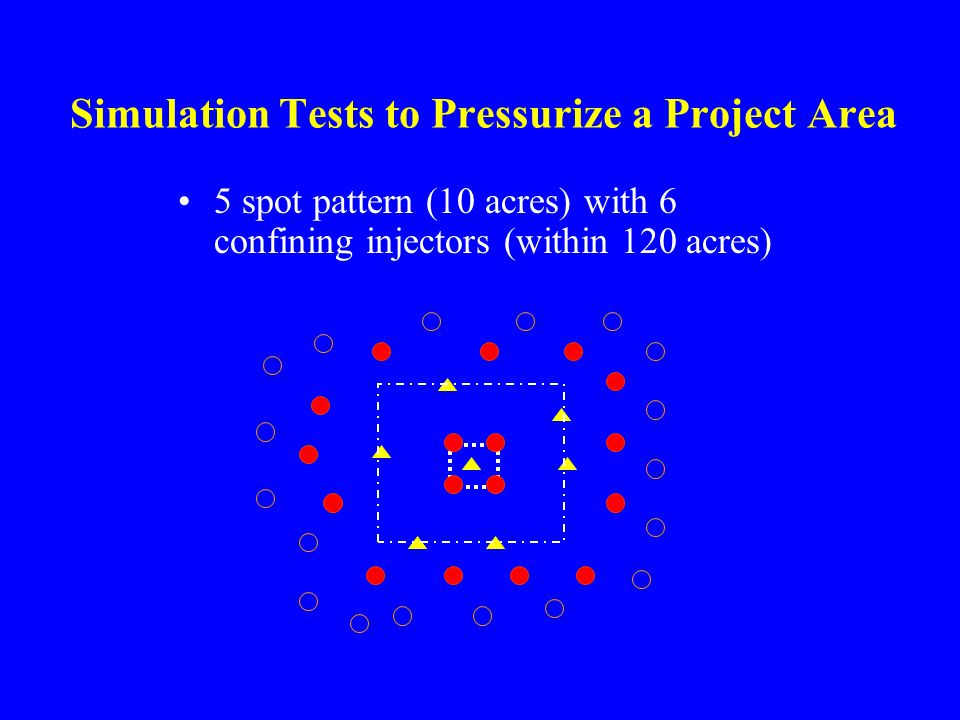 Simulation Tests to Pressurize a Project Area 5 spot pattern (10 acres) with 6 confining injectors (within 120 acres)