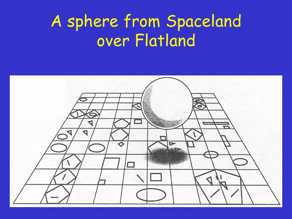 A sphere from Spaceland over Flatland
