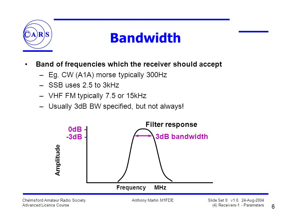6 Chelmsford Amateur Radio Society Advanced Licence Course Anthony Martin M1FDE Slide Set 9: v1.0, 24-Aug-2004 (4) Receivers-1 - Parameters Bandwidth Band of frequencies which the receiver should accept –Eg.