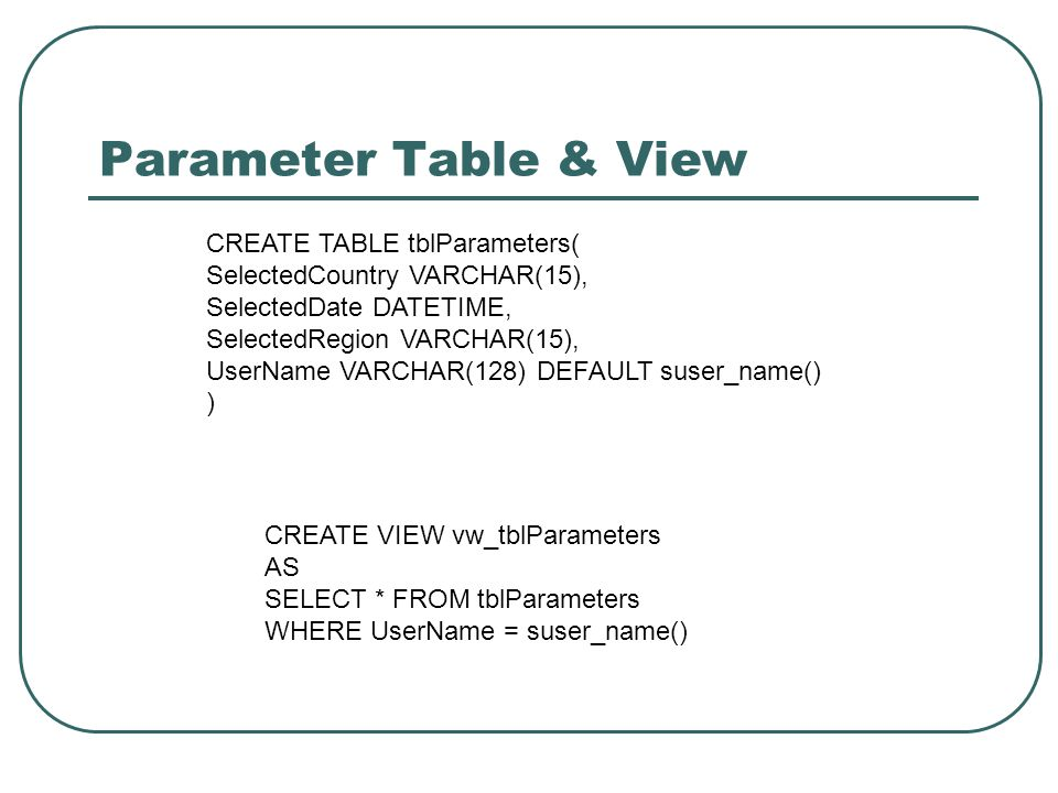 Parameter Table & View CREATE TABLE tblParameters( SelectedCountry VARCHAR(15), SelectedDate DATETIME, SelectedRegion VARCHAR(15), UserName VARCHAR(128) DEFAULT suser_name() ) CREATE VIEW vw_tblParameters AS SELECT * FROM tblParameters WHERE UserName = suser_name()