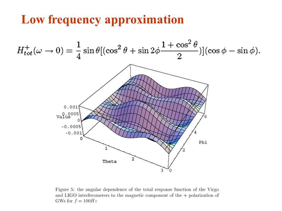 Low frequency approximation