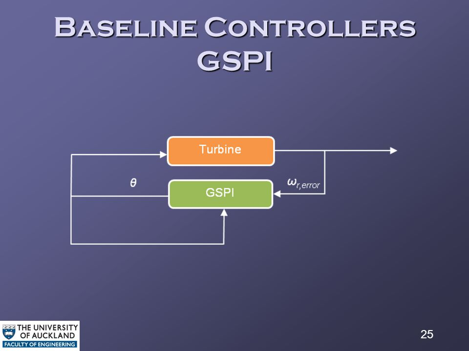 25 Baseline Controllers GSPI