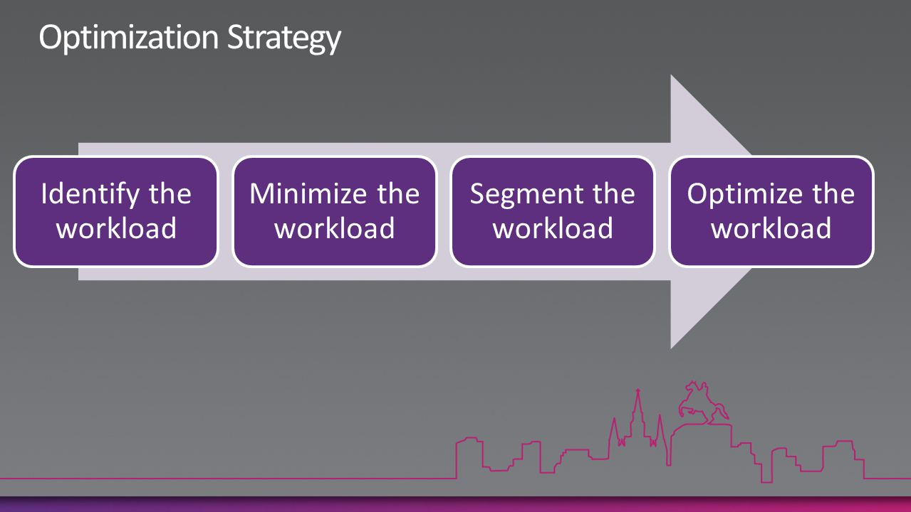 Identify the workload Minimize the workload Segment the workload Optimize the workload