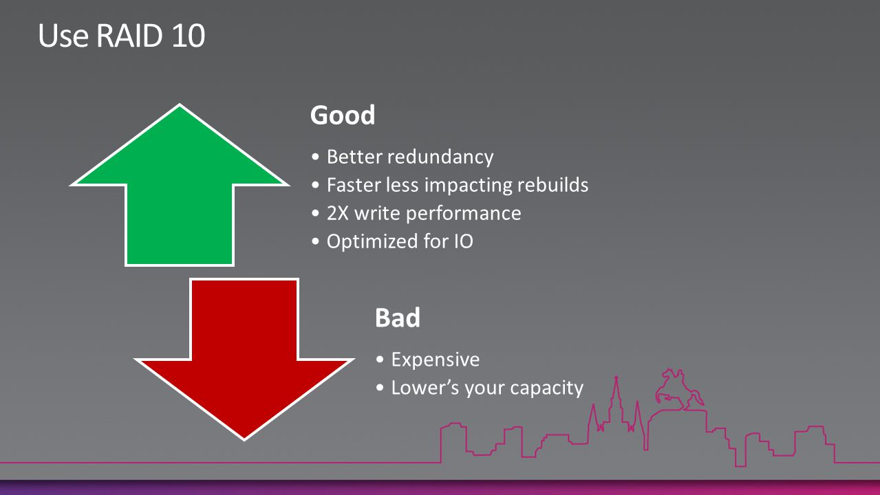 Good Better redundancy Faster less impacting rebuilds 2X write performance Optimized for IO Bad Expensive Lowers your capacity