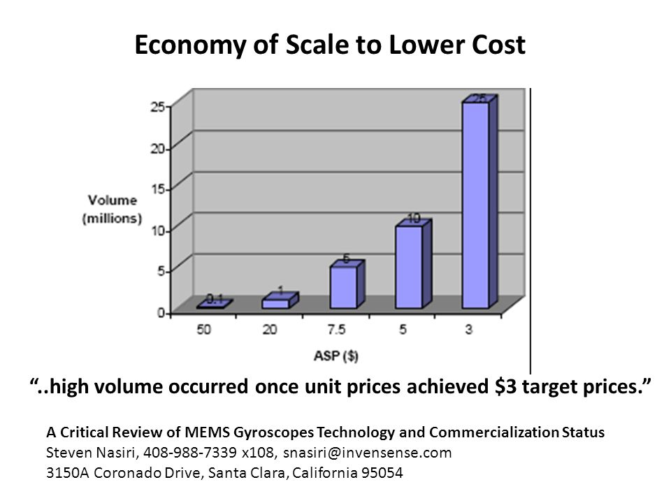 Economy of Scale to Lower Cost A Critical Review of MEMS Gyroscopes Technology and Commercialization Status Steven Nasiri, 408-988-7339 x108, snasiri@invensense.com 3150A Coronado Drive, Santa Clara, California 95054..high volume occurred once unit prices achieved $3 target prices.